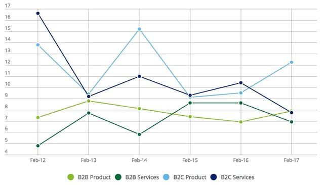 Chart OP Blog.jpg