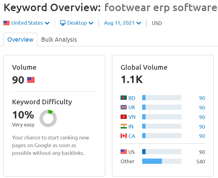 semrush-seo-footwearerpsoftware